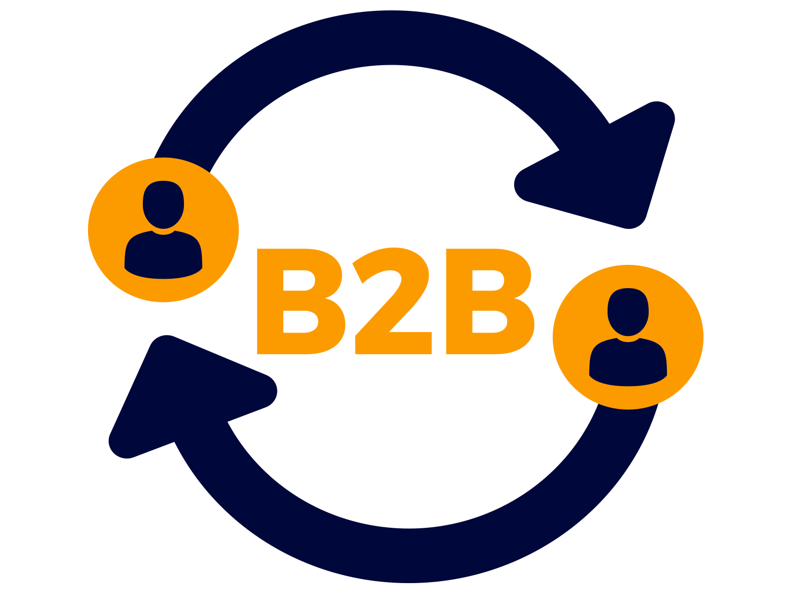 B2B, Business to business mobile apps
